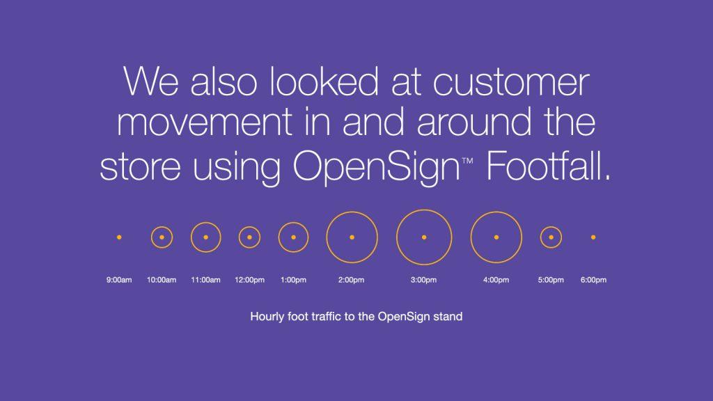 SXSW OpenSign